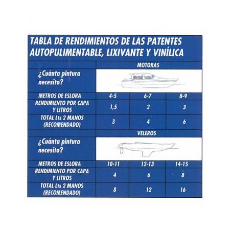 Patente Autopulimentable 750ml