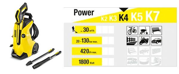 Usos Kärcher K4 Full Control