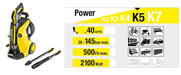 Usos Kärcher K5 Full Control