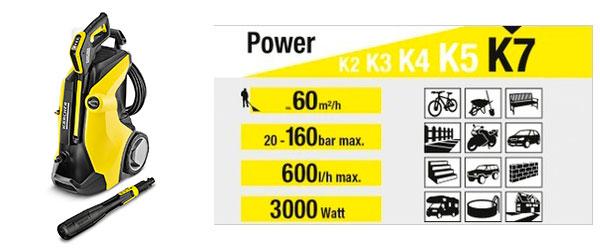 Usos Kärcher K7 Full Control